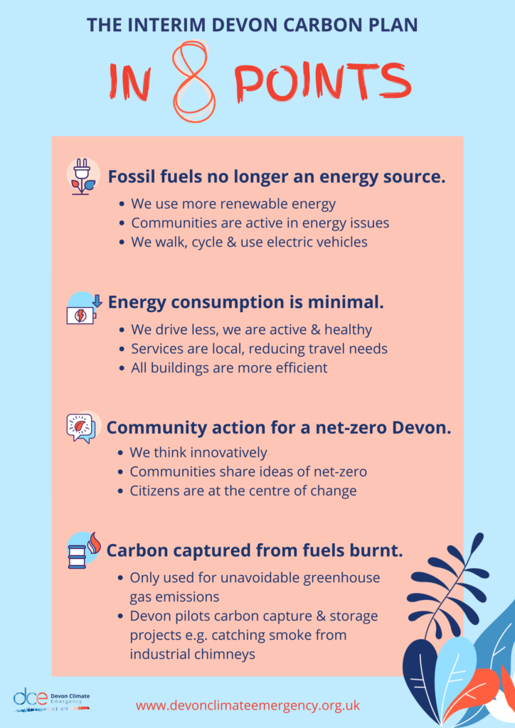 The Interim Devon Carbon Plan in 8 Points. 1. Fossil fuels are no longer an energy source. We use more renewable energy Communities are active in energy issues We walk, cycle & use electric vehicles. 2. Energy consumption is minimal. We drive less, we are active & healthy Services are local, reducing travel needs All buildings are more efficient 3. Community action for a net-zero Devon. We think innovatively Communities share ideas of net-zero Citizens are at the centre of change 4. Carbon captured from fuels burnt. Only used for unavoidable greenhouse gas emissions Devon pilots carbon capture & storage projects e.g. catching smoke from industrial chimneys