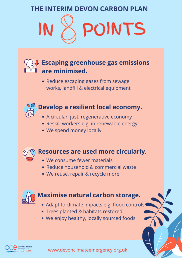 5. Escaping greenhouse gas emissions are minimised. Reduce escaping gases from sewage works, landfill & electrical equipment 6. Develop a resilient local economy. A circular, just, regenerative economy Reskill workers e.g. in renewable energy We spend money locally 7.Resources are used more circularly. We consume fewer materials Reduce household & commercial waste We reuse, repair & recycle more 8. Maximise natural carbon storage. Adapt to climate impacts e.g. flood controls Trees planted & habitats restored We enjoy healthy, locally sourced foods