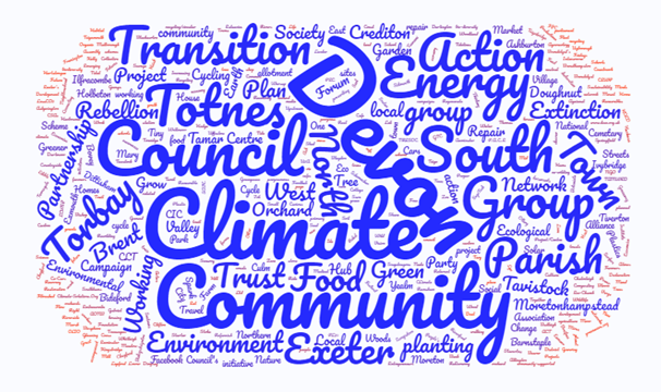 word cloud showing a variety of words that respondents used to describe community projects linked to actions in the Plan. Words include: Devon, Climate, Council, Community, Transition, Totnes, Action, Energy, South, Group, Town, Parish, Exeter, Environment, Food, Trust, Green, Tavistock, Planting, Torbay, Rebellion, Plan, Local, Doughnut, Partnership, Brent, North, Working.